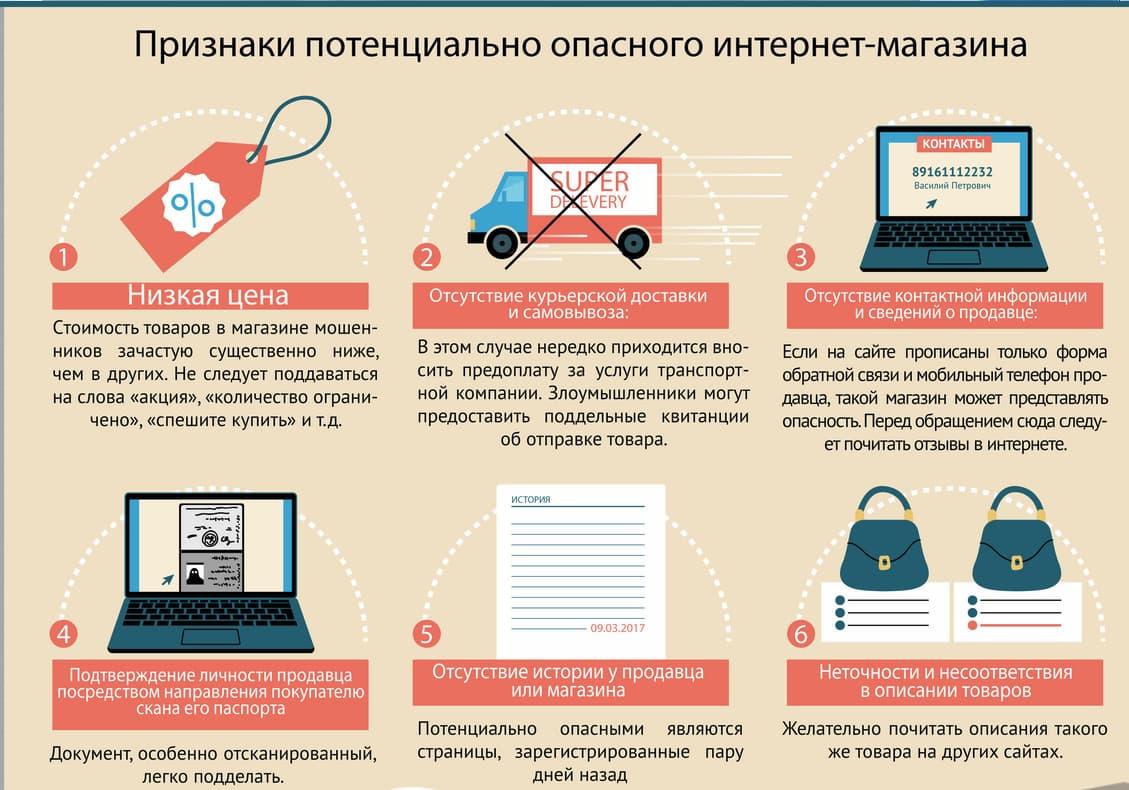 опасный интернет-магазин роспотребнадзор