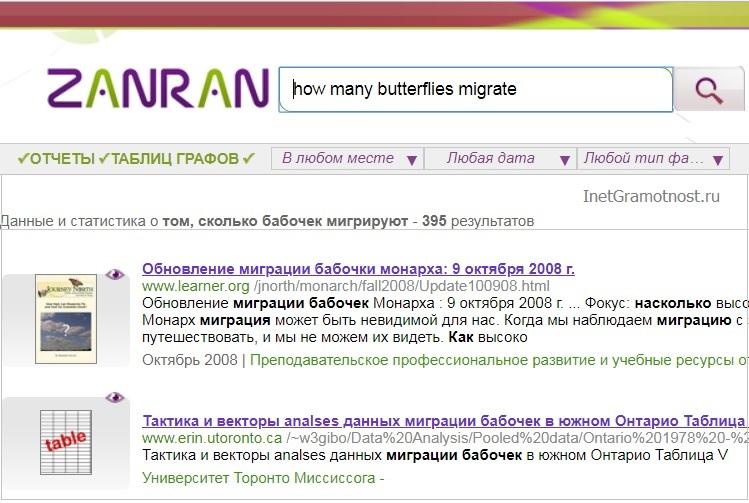 По запросу «how many butterflies migrate» на zanzan можно узнать про миграцию бабочек