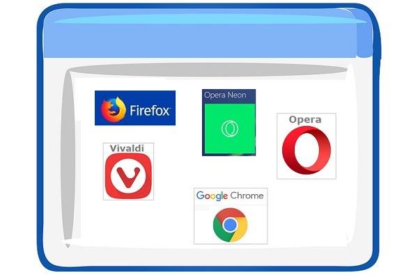 скриншот в Опера, Мозилла, Google Chrome, Vivaldi, Opera Neon