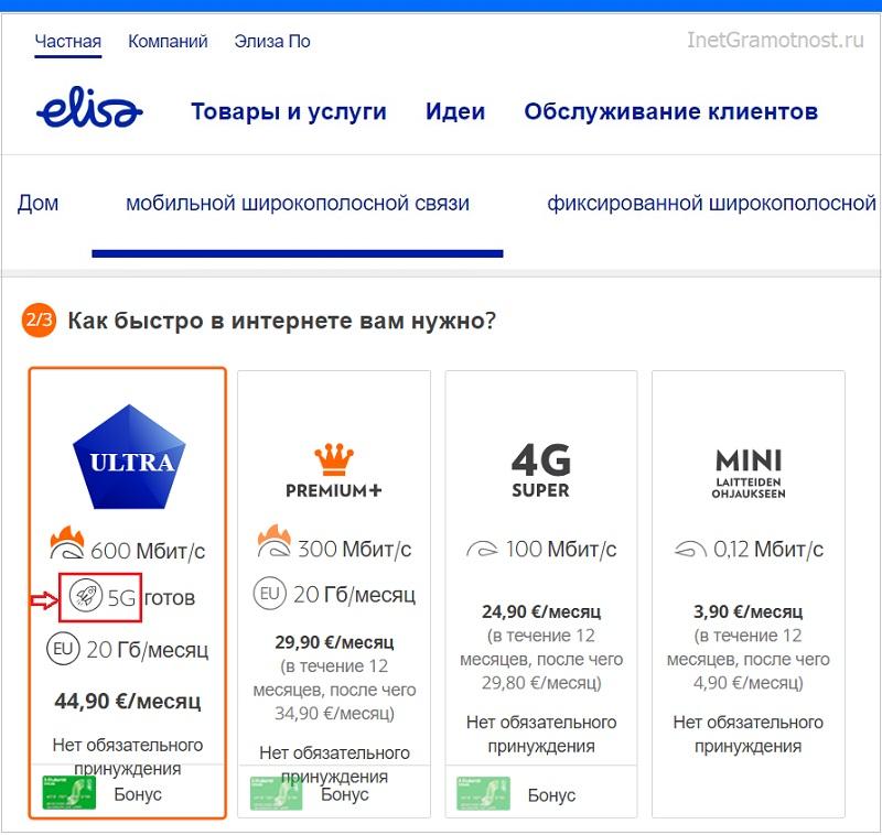 5G от финского оператора Elisa Oyj