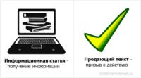 информационный текст и продающий сходства и различия
