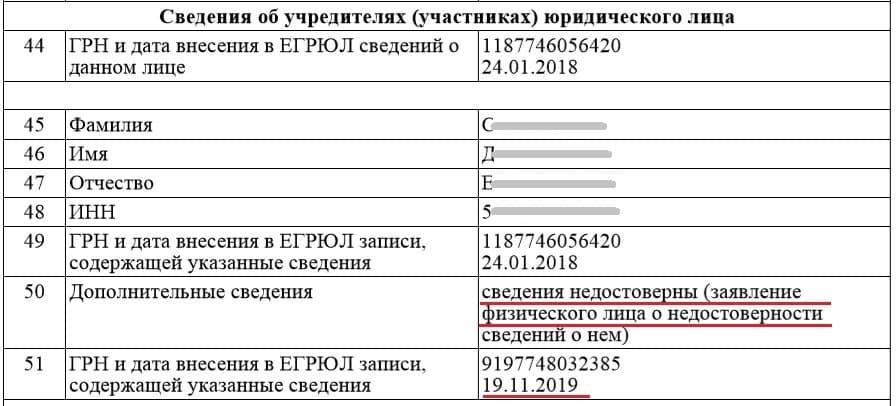 ЕГРЮЛ недостоверные сведения об учредителе ООО Лорис