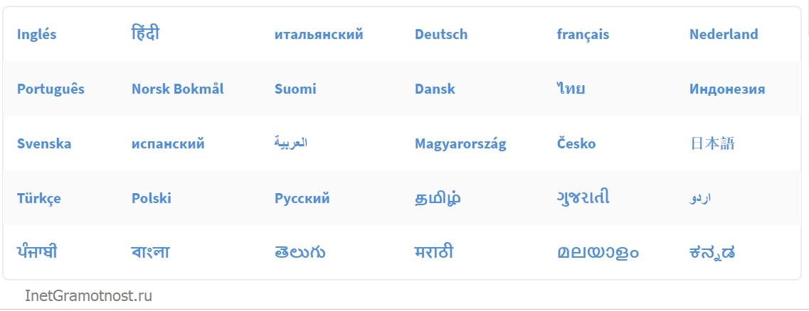 Примеры языков сервис Dictation переводит речь в текст