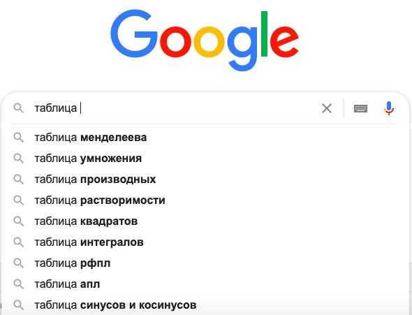 варианты гугла по запросу таблица