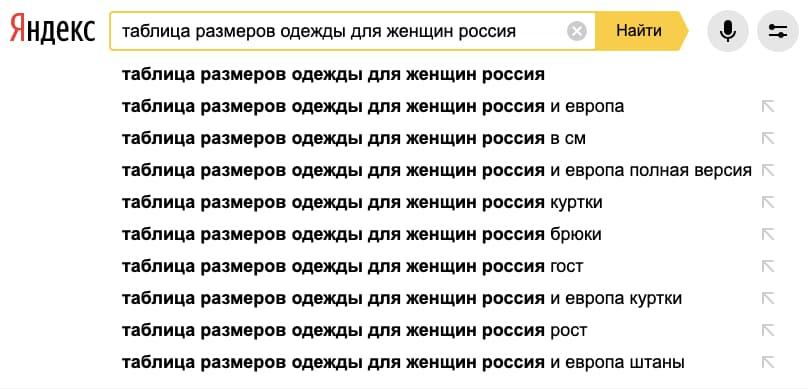 запрос в Яндексе про таблицы размеров одежды