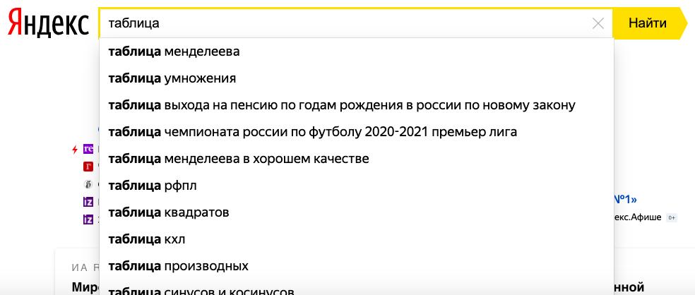 запросы таблица в поисковике Яндекс